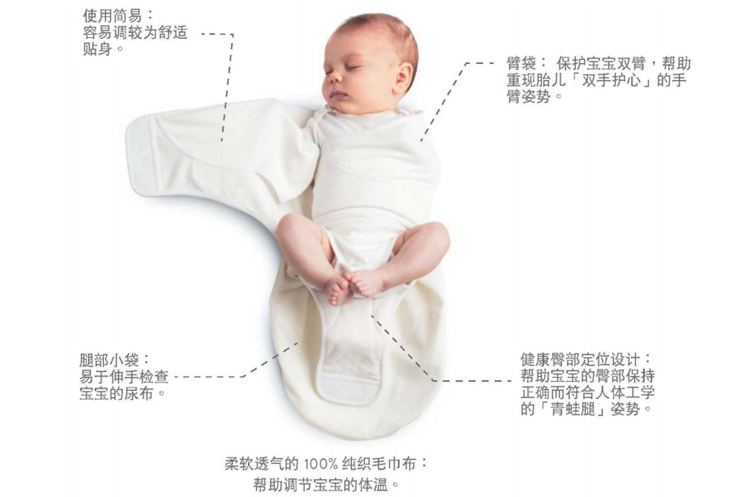 ergobaby sleep tight swaddler wrapper 新生儿宝宝放惊吓包巾睡袋
